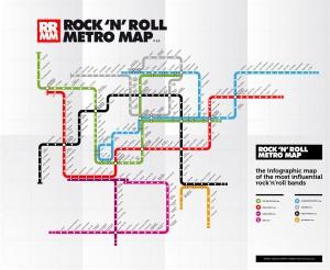 Rock n Roll Metro Map